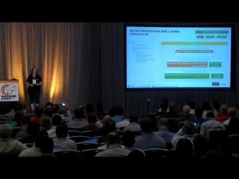 Data Warehousing in Hadoop