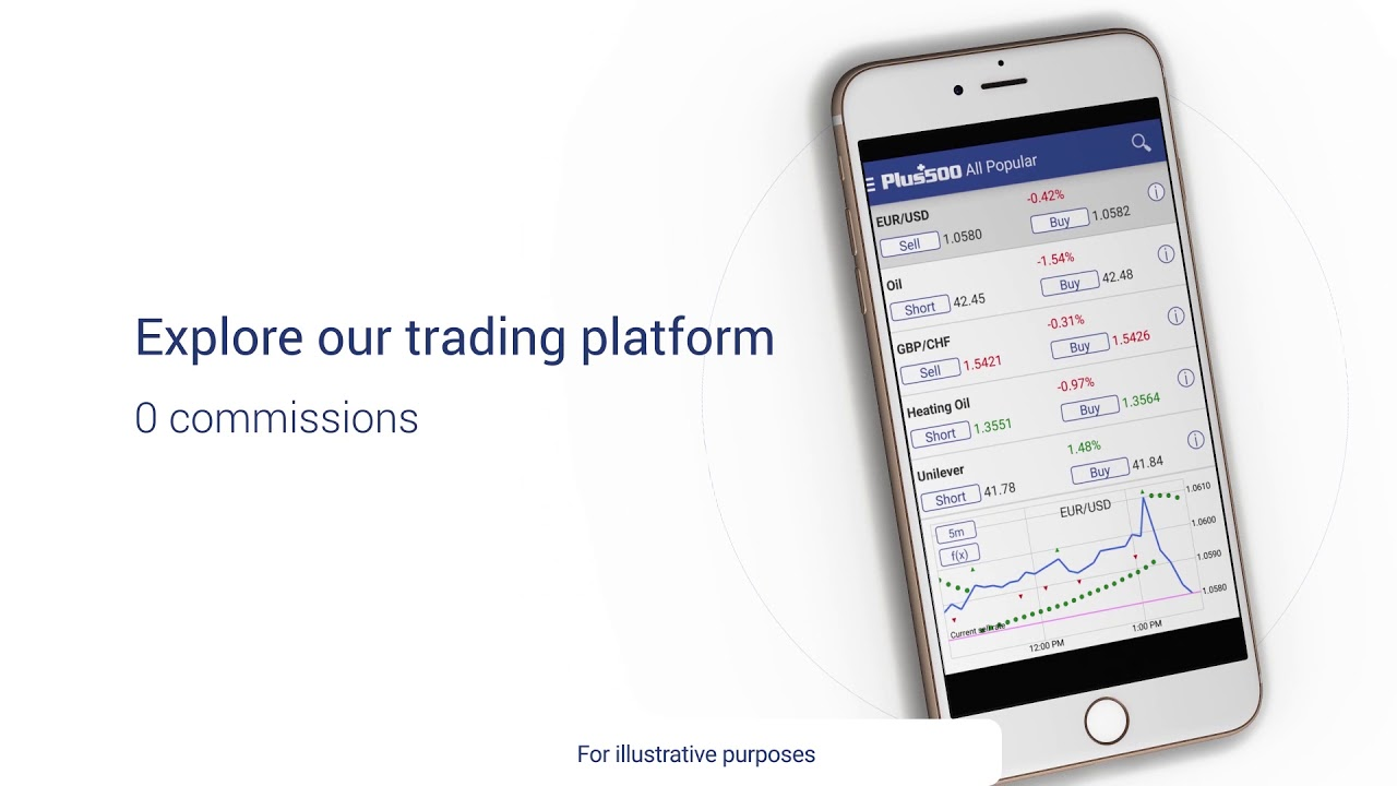 migliore di trading bitcoin applicazione per iphone