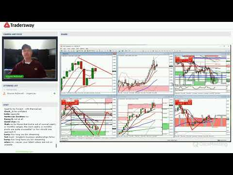 Forex Trading Strategy Webinar Video For Today: (LIVE Friday January 26, 2018)