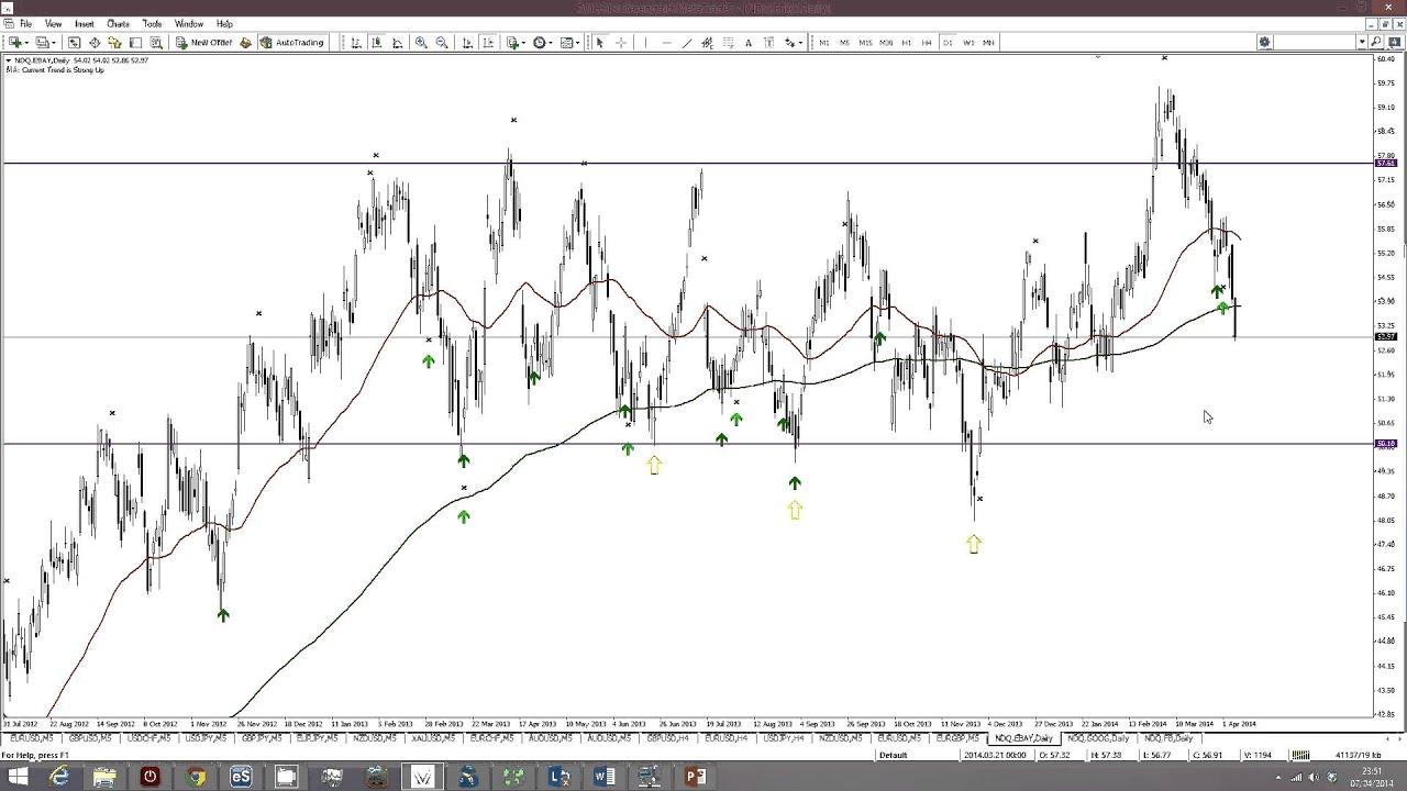 Trademate Indicator Mt4