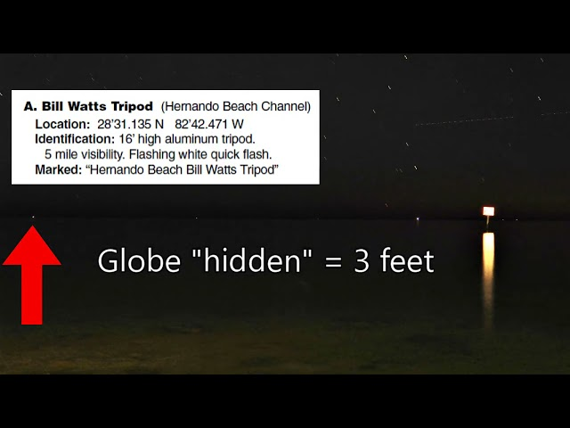 20210329   Taboo Conspiracy   A Picture that Proves the Earth is Flat   Re uploaded