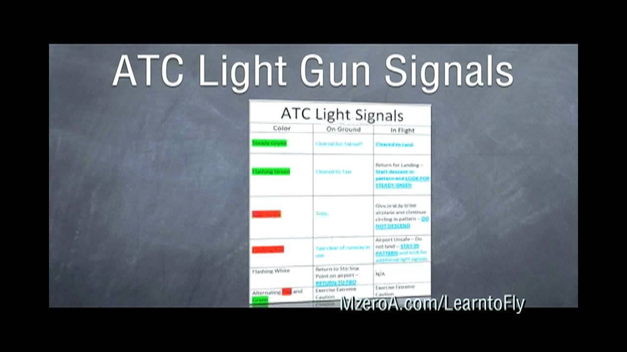 Learn to Fly - Light Gun Signals