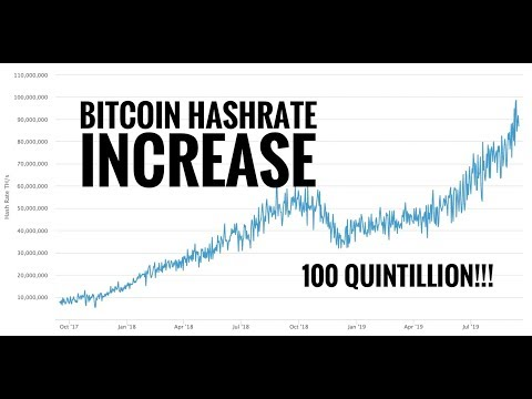 Bitcoin Hashrate Reaches 100 Quintillion!! Mining Now Affordable!