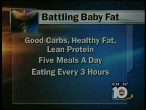 Alison M. Fadoul, The Hot Mommy Next Door: Fighting Baby Fat