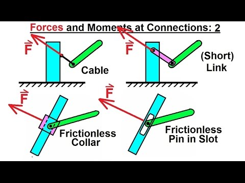 Mechanical Engineering: Equilibrium of Rigid Bodies (3 of 30) Forces & Moments at Connections 2