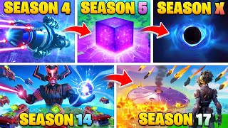 The History of Fortnite Live Events