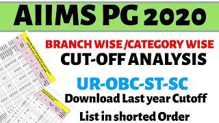 AIIMS PG 2020 JANUARY SESSION CUTOFF ANALYSIS ,Branch Wise Cutoff , category Wise Cutoff Analysis