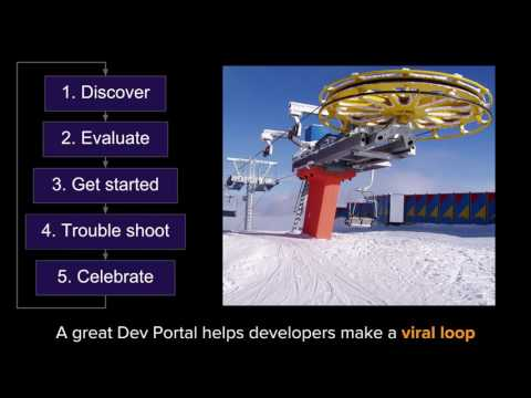 Anatomy of a great developer portal - talk at Apigee's API forum in Amsterdam