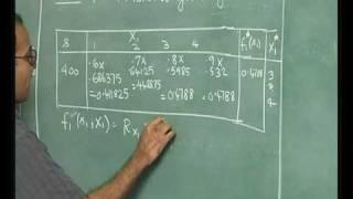 Lec-18 Dynamic Programming - Involving Discrete Variables