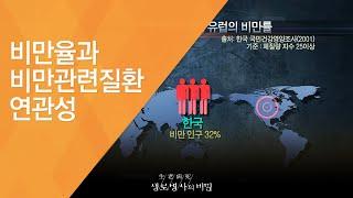 비만율과 비만관련질환 연관성 - (20121222_44…