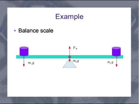 Static Equilibrium: concept