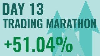 📆 Bitcoin Trading Marathon Day12: +47.91% in BTC / Live Crypto Trading with DeriBot on Deribit
