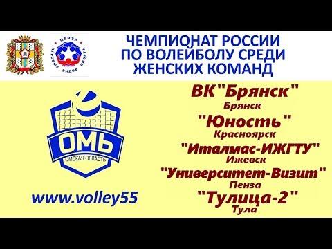 """""""Италмас-ИЖГТУ"""" - """"Университет-Визит"""""""