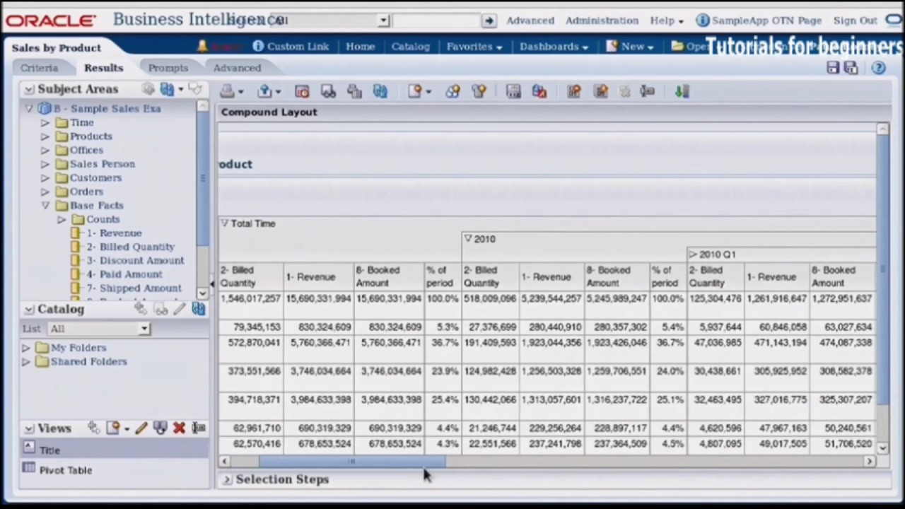 Pivot Table and its advanced properties in OBIEE 11g and 12C