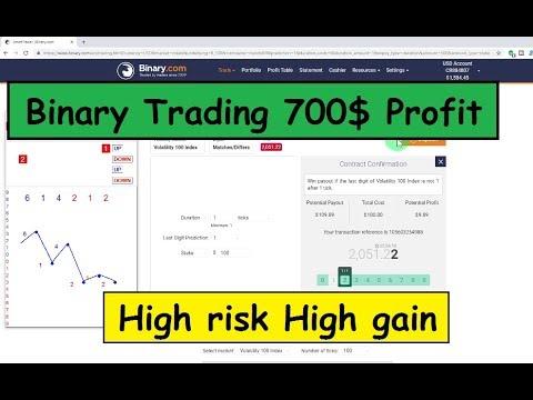 Risk free binary options strategy