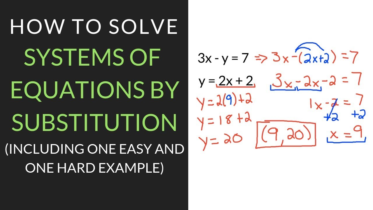 A Guide for Solving Systems of Equations by Substitution   Mathcation [ 720 x 1280 Pixel ]