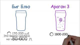 Как заказать рекламу видео, видеореклама на заказ(, 2014-04-23T11:46:41.000Z)