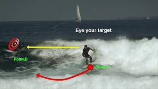 How to do a surfing backhand bottom turn ,video coaching
