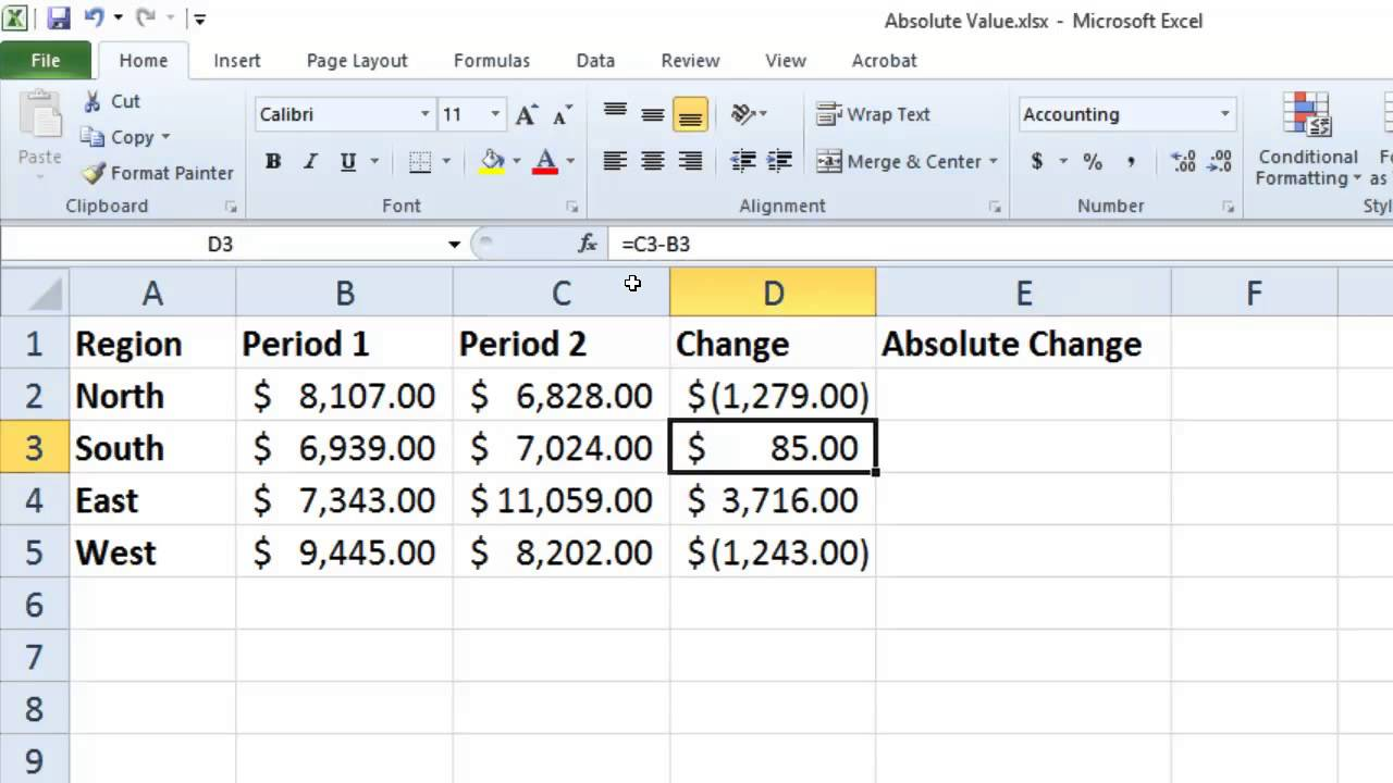 How to make an excel formula absolute - Abs Function Excel