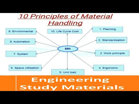 Principles Of Material Handling | TEN(10) Principles | ENGINEERING STUDY MATERIALS