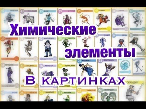 Химические элементы в картинках // Интересные факты о Таблице Менделеева // Chemical Elements