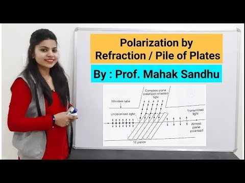 Polarization By Refraction / Pile Of Plates