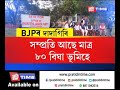 Assam BJP takes over Water Resource land for its HQ