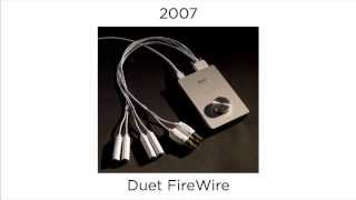 Learn more about Apogee Duet: http://www.apogeedigital.com/products...