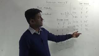 Arithmetic Mean| What is Arithmetic mean | Learn how to calculate Arithmetic mean| - Rahul Kanojia