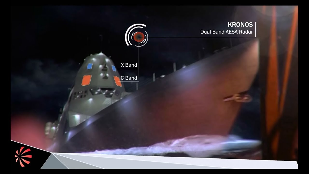 Leonardo Radars for Italian Navy future fleet: LSS, PPA & LHD