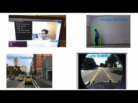 Deploying a Deep Learning Network on NVIDIA Jetson Using GPU Coder - MATLAB  Tutorial