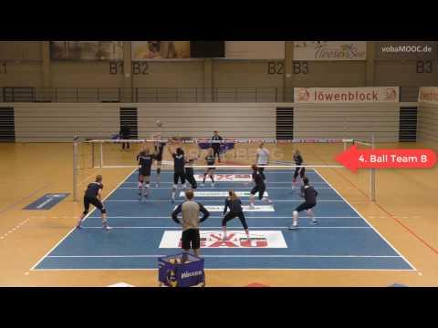 """Vier-Ball-�bung - """"Schule"""" - Felix Koslowski - SSC Palmberg Schwerin"""
