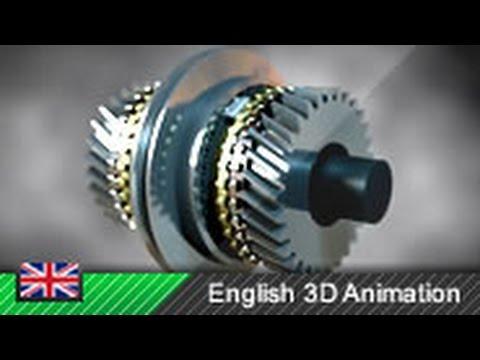 Blocker Ring Synchromesh Unit - How it works! (Animation)
