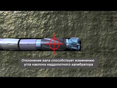 Роторная управляемая система РУС Revolution компании Weatherford