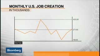 May U.S. Employment Report: The Good and the Bad