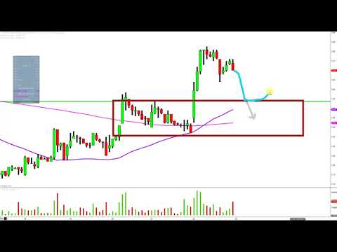 Arrowhead Research Corp - ARWR Stock Chart Technical Analysis for 12-22-17