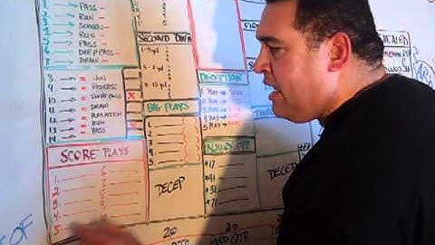 NFL: The Game Plan (Play calls, Strategies) pt 1