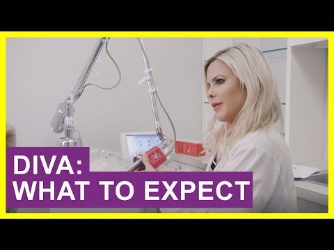 What to Expect with diVa Vaginal Rejuvenation - Explore your Options