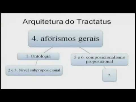 Filosofia da Linguagem - Tractatus de Wittgenstein - Parte 1/5
