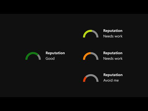 Xbox One Flawed Reputation System