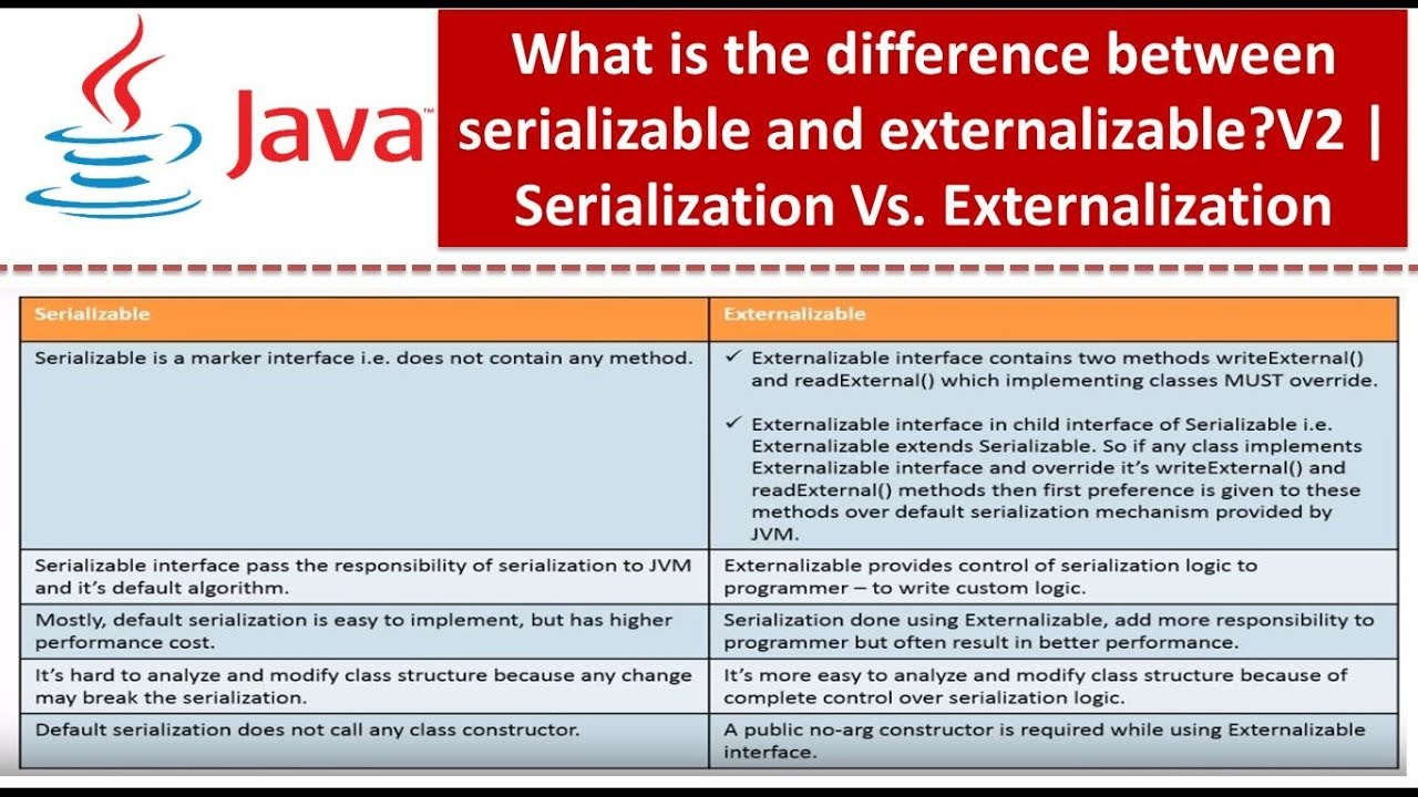Ejb java tutorial image collections any tutorial examples jms tutorial in java choice image any tutorial examples java tutorial java io java serializable vs baditri Images