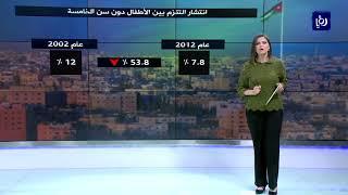 الأمم المتحدة: اقتصاد الأردن واجه صدمات أدت إلى تباطؤه  - (17-7-2019)