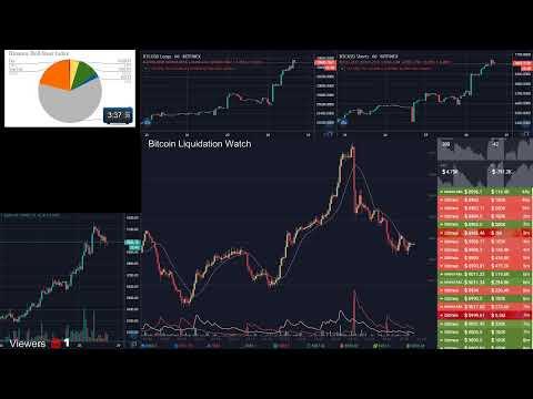 Live Bitcoin Liquidation Watch: Jan 25 2020