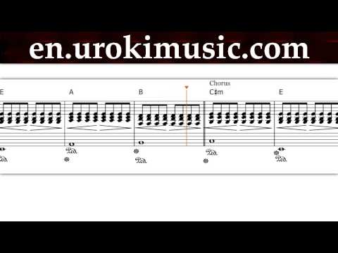 Imagine Dragons - Dream - How To Play On The Piano Chords Sheet ...