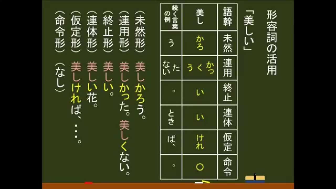 国語・文法〕 形容詞の活用 -オ...
