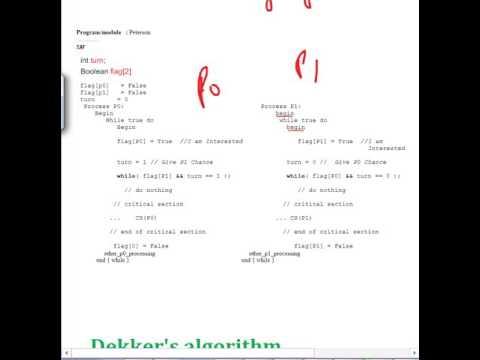 Decker's Algorithm