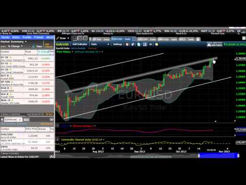 Spreads or binary trading