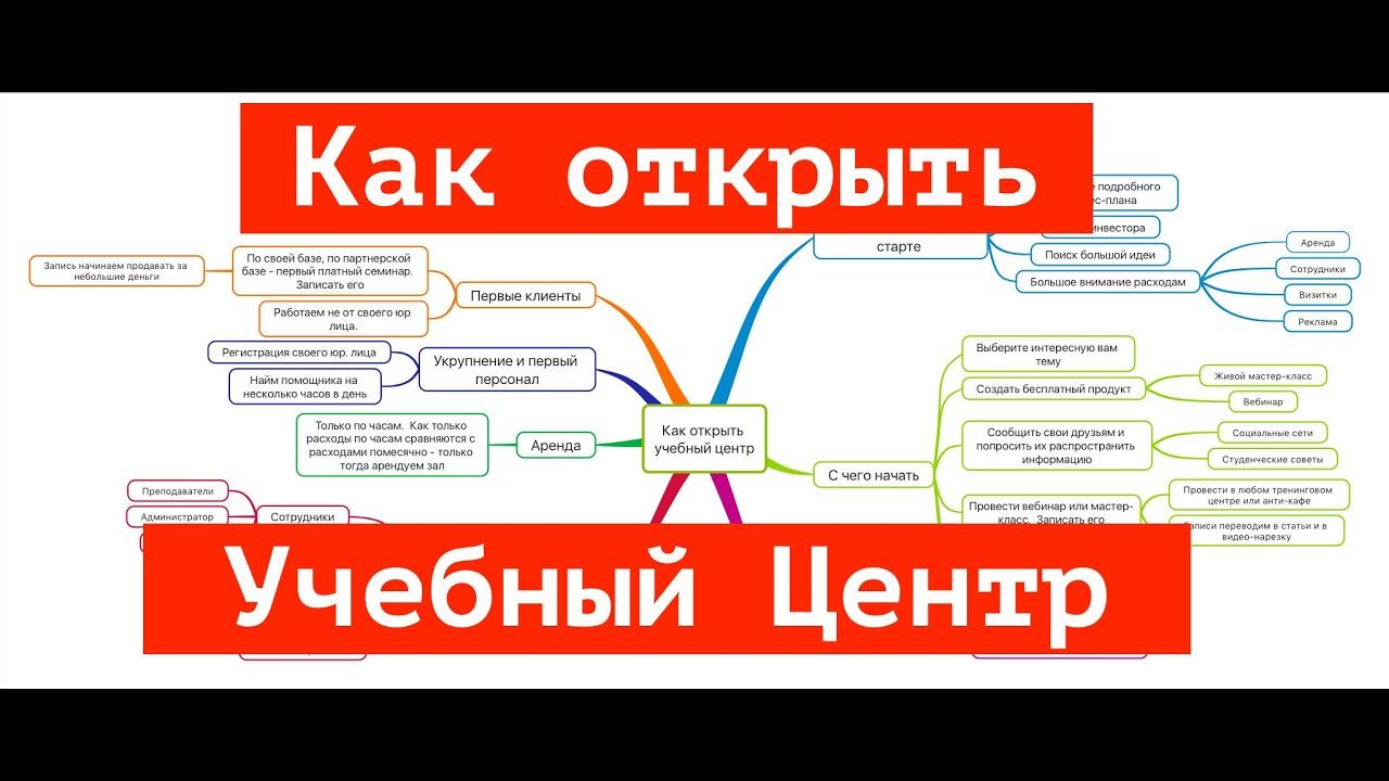 Как прорекламировать учебный центр татаркин контекстная реклама от а