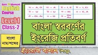 ব ল স বরবর ণ র ই র জ প রত বর ণ Level 1 Class 2 Basic To Advanced English Course