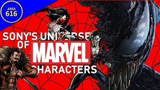 Sony's Universe of Marvel Characters: What We Know